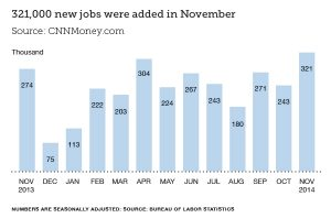 Finance-Jobs-Report-December-2014